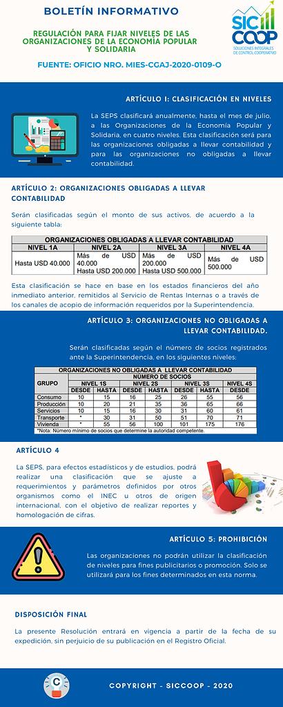 REGULACION ORGANIZACIONES POPULARES.png