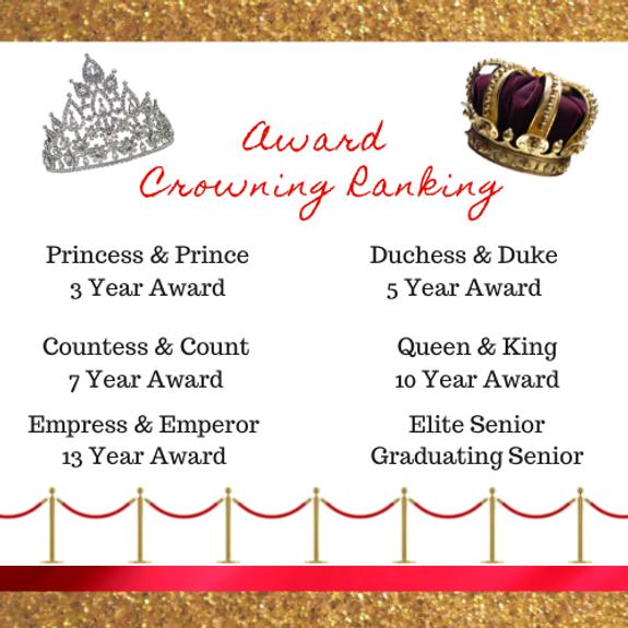 Award Crowning Ranking (1).png