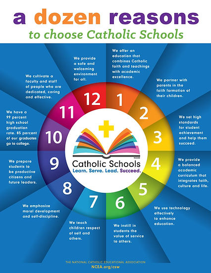 A Dozen Reasons to Choose Catholic Schoo