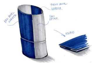 Foldable back with hard and soft panels
