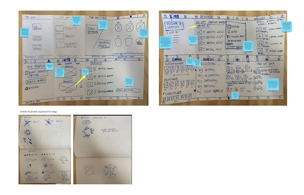 lo-fi rapid prototyping - Paper sketches – iterations