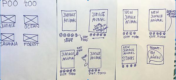 Poo Zoo sketch.jpg