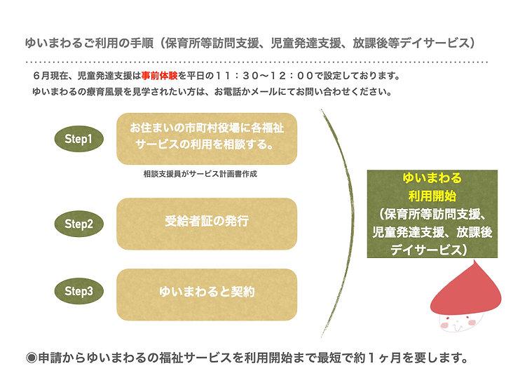 利用までの流れチェック表.001.jpeg