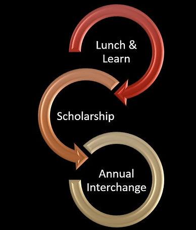 Student Partnership.jpg