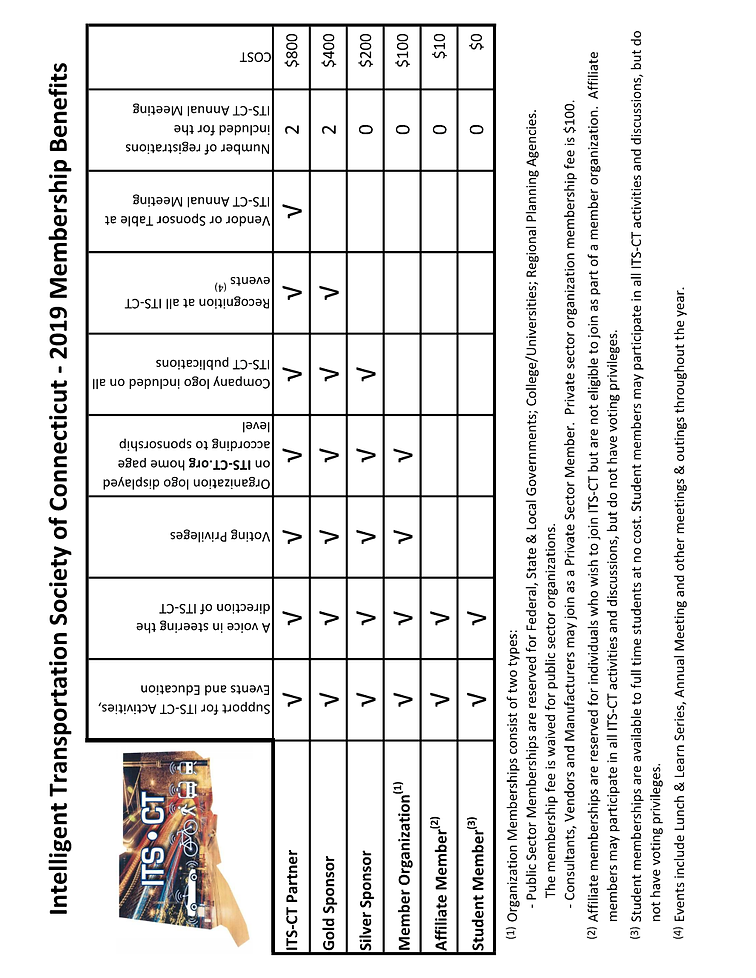 2019 ITS-CT Membership Table.png