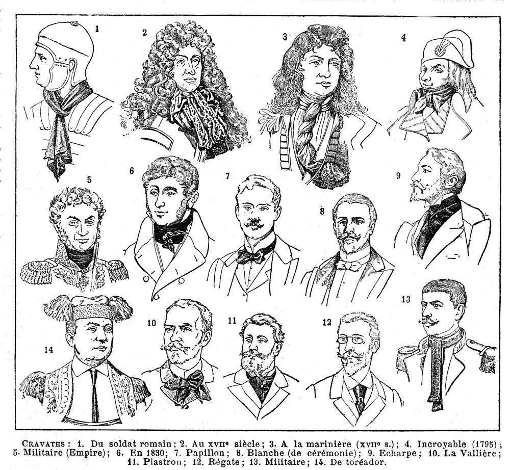 La storia della cravatta per immagini