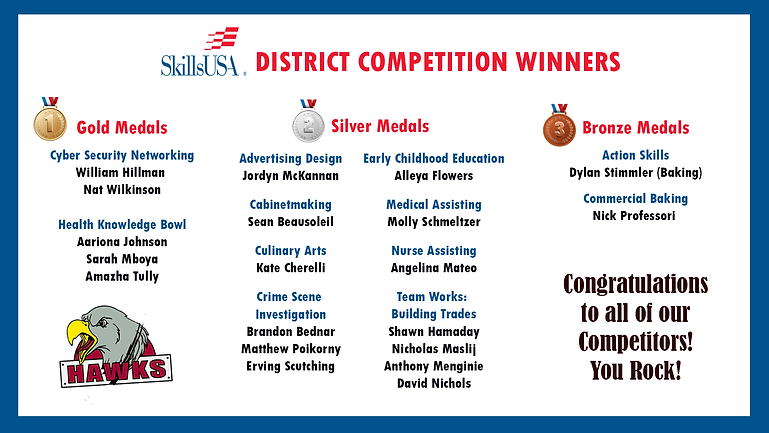 District Comps Winners 2021.png