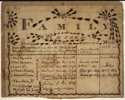 Picture of Old Document