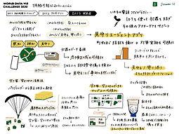 wdvc2020_グラレコ_day3_02_200912.jpg