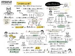 【WDVC】グラレコ01_オリエンテーション_200728.jpg