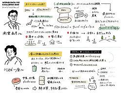 【WDVC】グラレコ02_オリエンテーション_200728.jpg