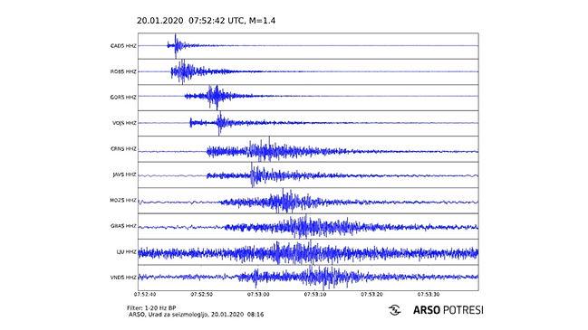 potres-20-1-2020-2.jpg