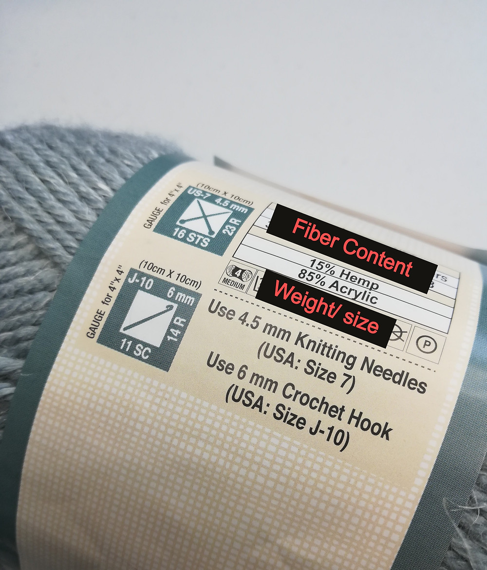 Photo of a ball band indicating where the fiber content and weight are listed.