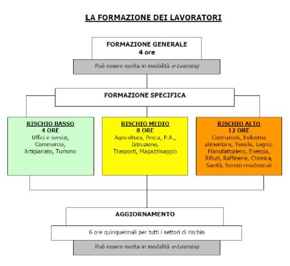 FORMAZIONE DEI LAVORATORI.jpg
