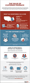 Customer Feedback Infographic.PNG