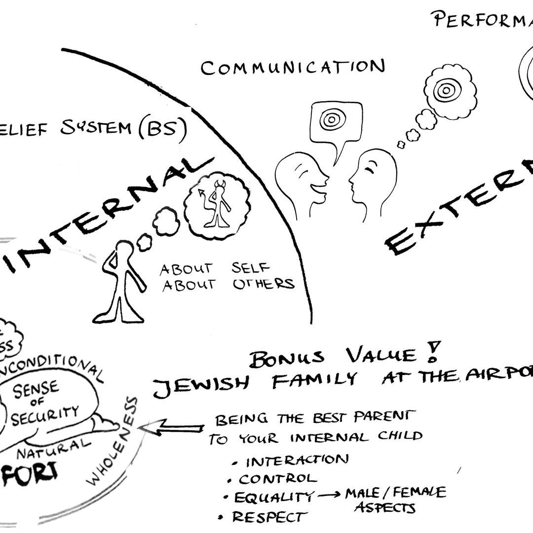 Internal vs External.jpg