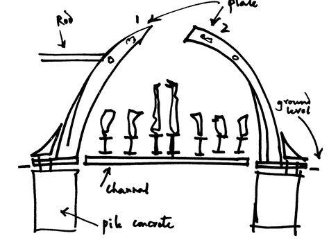 Flights of Steel, Conceptual Sketches