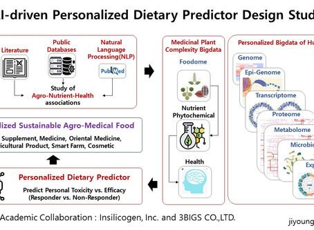 AI-driven Personalized Dietary Predictor Design Study
