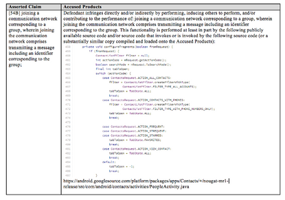 Source Code Review for Patent Infringement