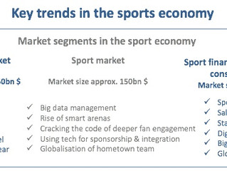 Redefinition of market power in the sports industry