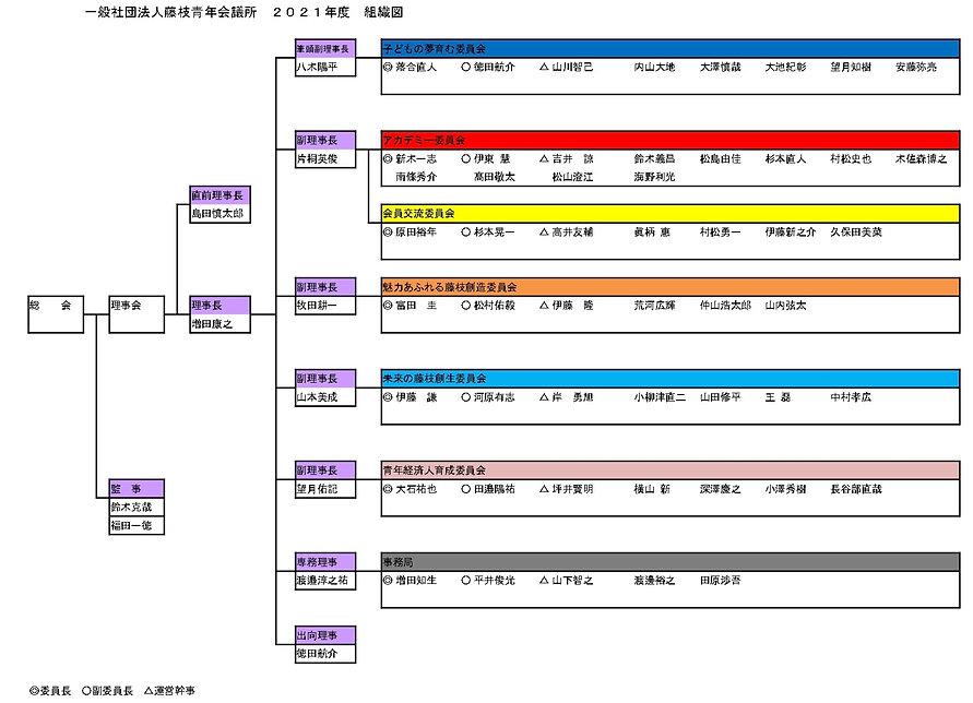 14-01%202021nendososhikizu(an)2_page-000