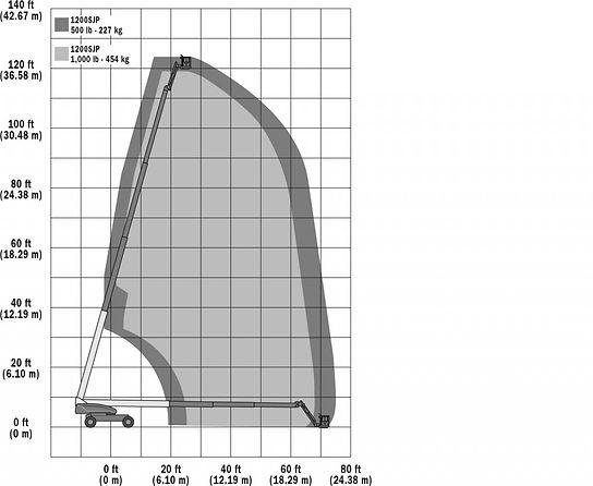 1200SJP-Range-Chart-1024x840.jpg