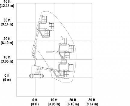 e300ajp-Reach-Diagram-1024x840.jpg