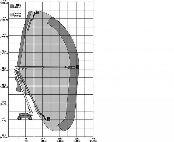 1250AJP-Range-Chart-1024x840.jpg