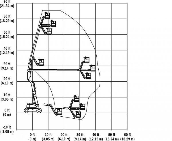 600aj-Range-Chart-1024x840.jpg