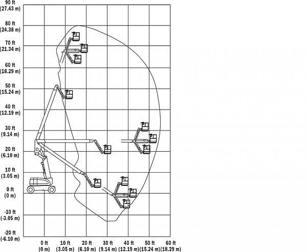 740aj-Range-Chart-1024x840.jpg