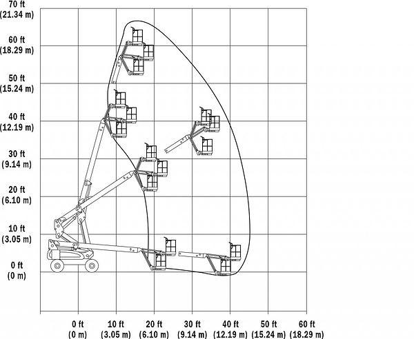 e-m600jp-Reach-Diagram-1024x840.jpg