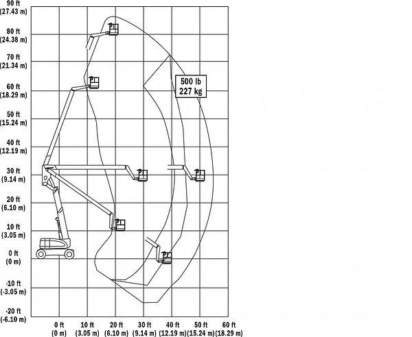 800a-Range-Chart-1024x840.jpg