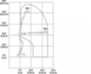 e400ajp-Reach-Diagram1-1024x840.jpg