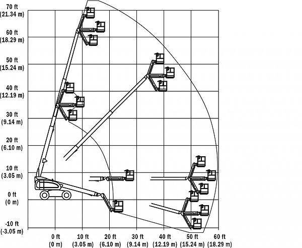 660sj-Range-Chart-1024x840.jpg