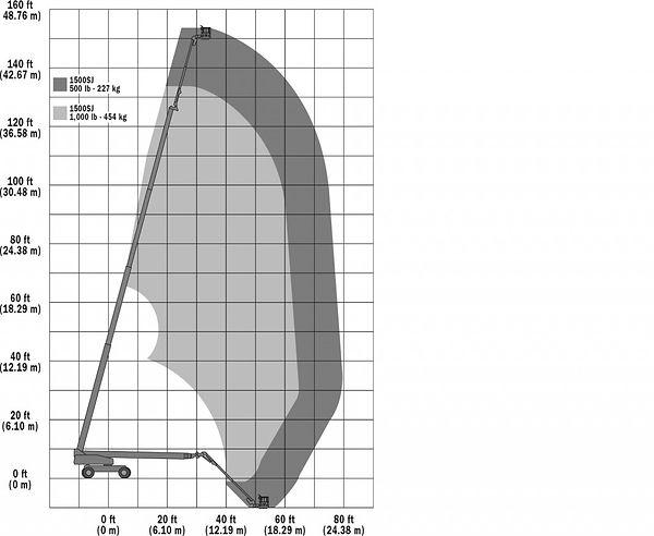 1500SJ-Range-Chart-1024x840.jpg