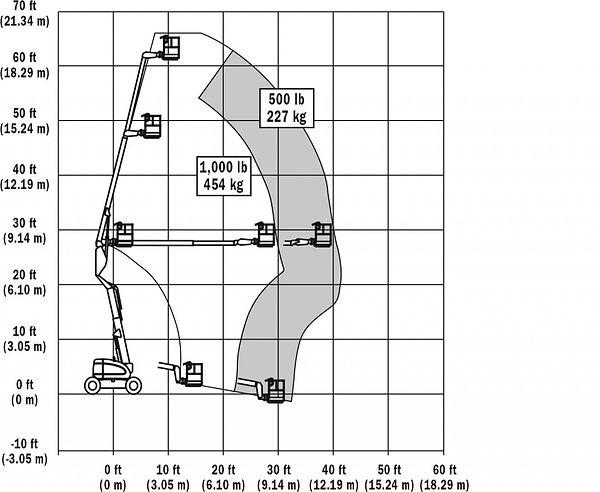 600a-Range-Chart-1024x840.jpg