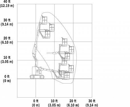e300aj-Reach-Diagram-1024x840.jpg