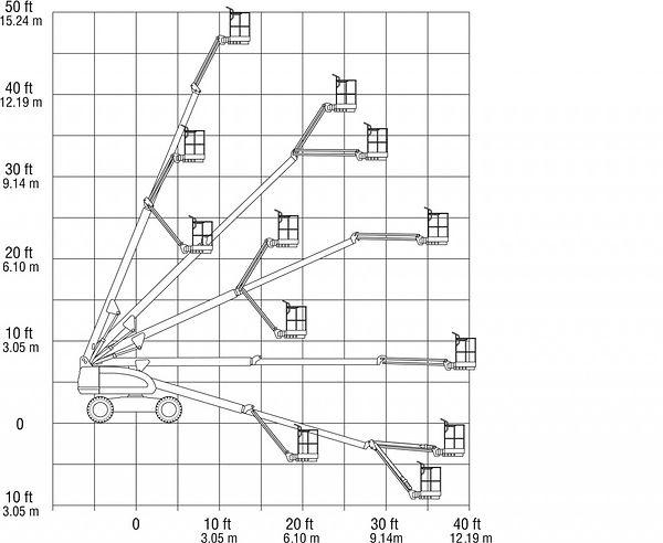 460SJ-Range-Chart-1024x840.jpg