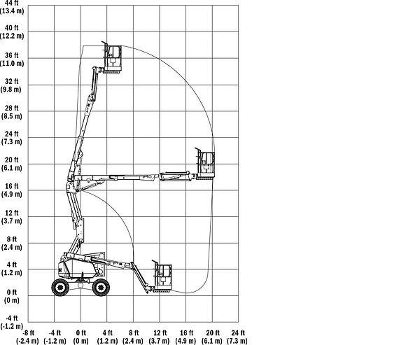 340AJ-Reach-Diagram.jpg
