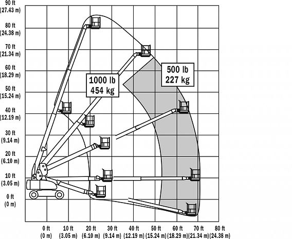 800S-Reach-Diagram-1024x840.jpg