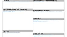 L'A3 come strumento per il problem solving e per la gestione dei progetti