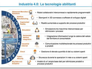 Industry 4.0: come non digitalizzare gli sprechi!