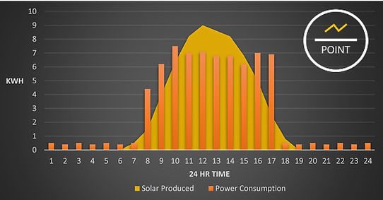 10 kW solar graph 2.jpg