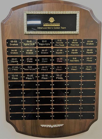 University of Tulsa Intramural Men's Golden Team Plaque - 1988 to 2017