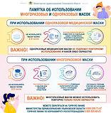 Использвание медицинских масок 1.jpg