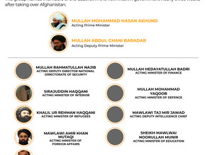 Taliban includes FBI's most wanted minister in list of new ministers.
