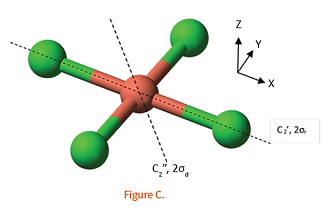 MCO6 and Group Theory Figure C.PNG