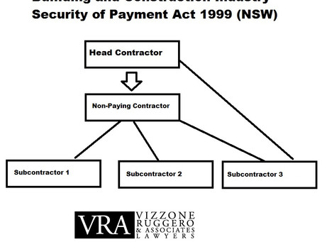 Making A Security of Payment Claim