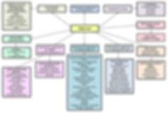 Структура для сайта.jpg