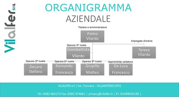 ORGANIGRAMMA.png